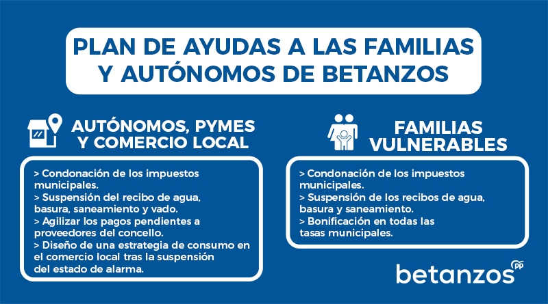 Cecilia Vázquez propone un Plan de ayudas a las familias y autónomos de Betanzos
